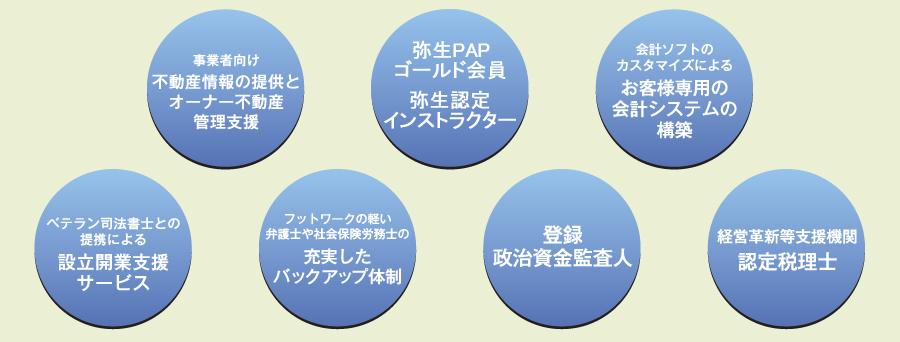 長谷税務会計事務所5つの特徴